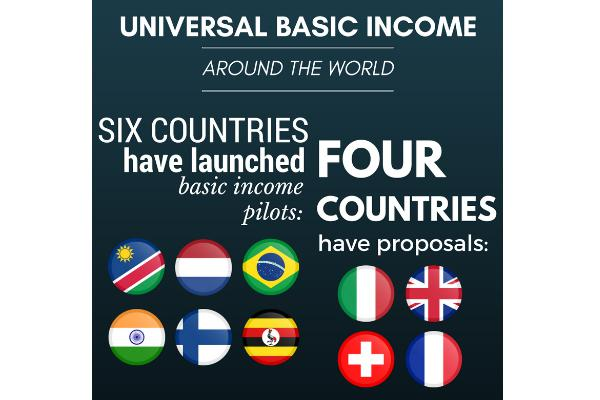 Dig Deep -Reform part one: Universal Basic Income